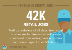 tfi-jobs-facts_42k_retail_jobs